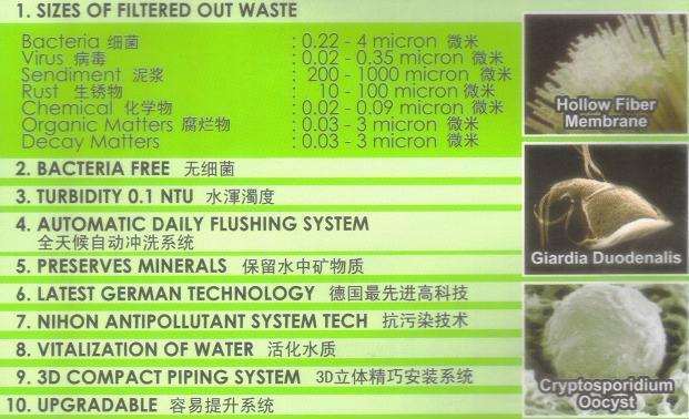 aq smart membrane outdoor filter